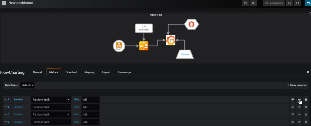 Flowcharting For Grafana Flowcharting Repository